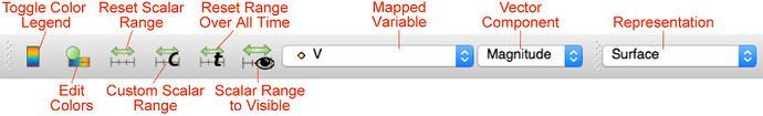 DataRepresentationToolbars