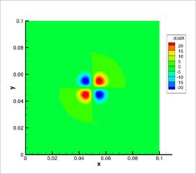 tecplotvortex_gradient