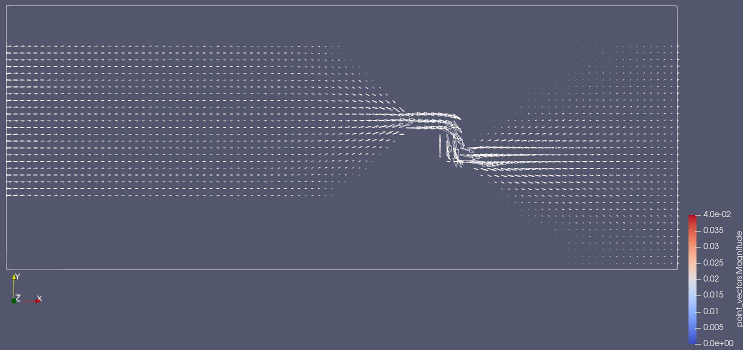 Linhas de correntes